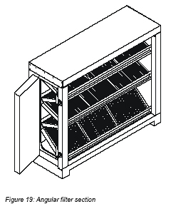 acoustair Angular filter section features