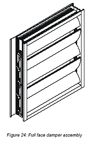 acoustair External face and bypass features