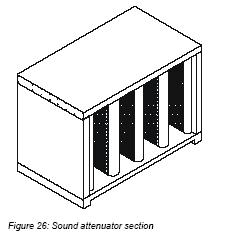 acoustair Air blender features