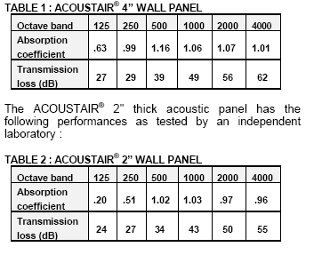 acoustair choice of insulation feature