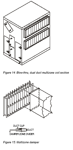 acoustair Draw-thru cooling coil section features
